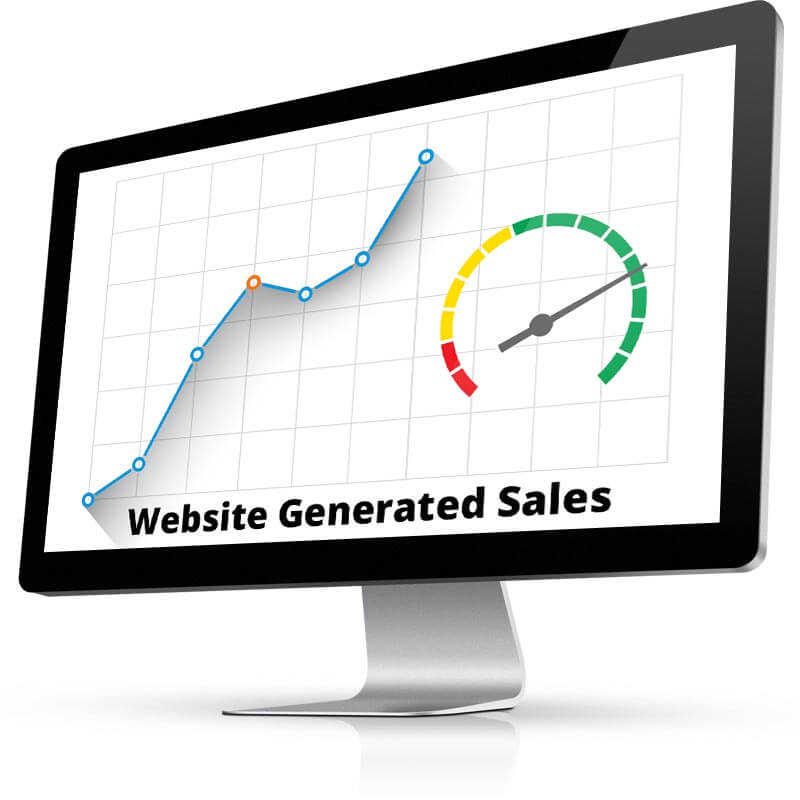 Powerful Web Design Generates More Leads and Sales Graph